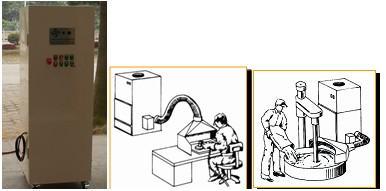 DDM系列单机袋式除尘器